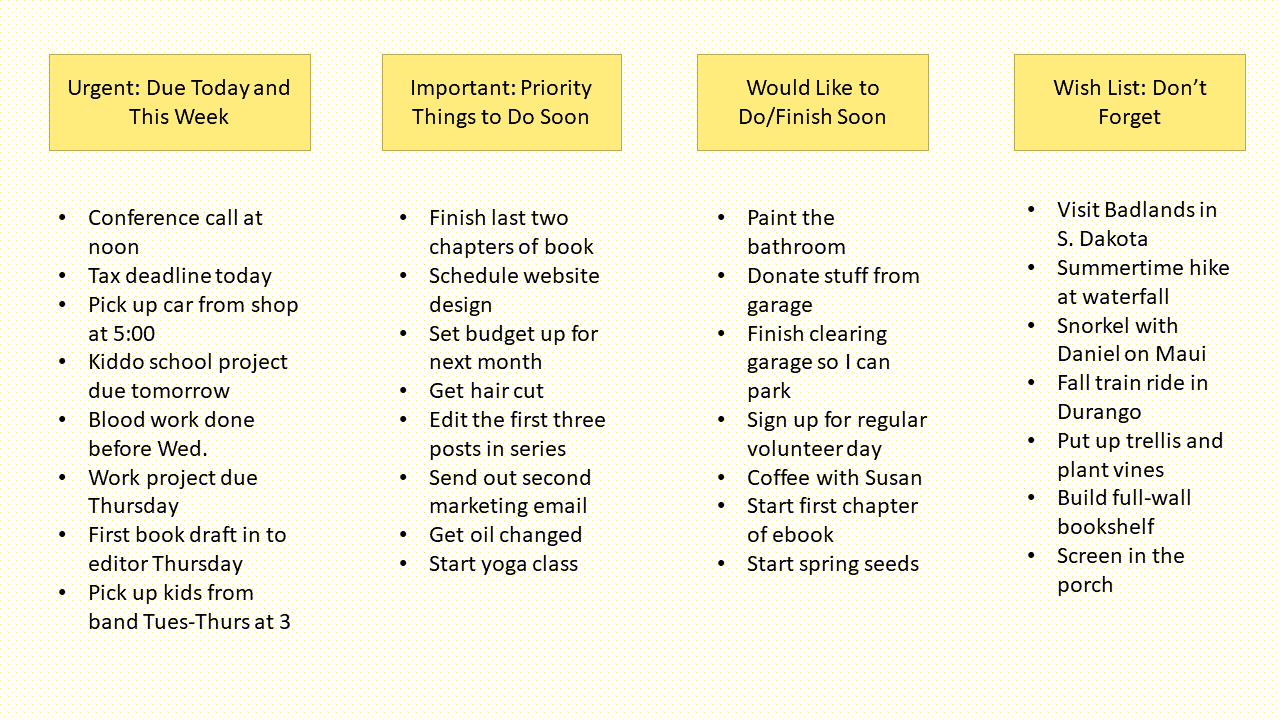 Four-Column list for Prioritizing and productivity