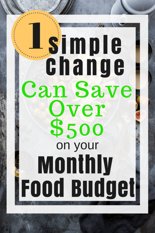 Save Money on Food and Reduce Monthly Food Budget --Pinterest image about saving money on monthly food budget