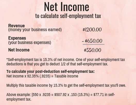 Self-employment tax calculation.