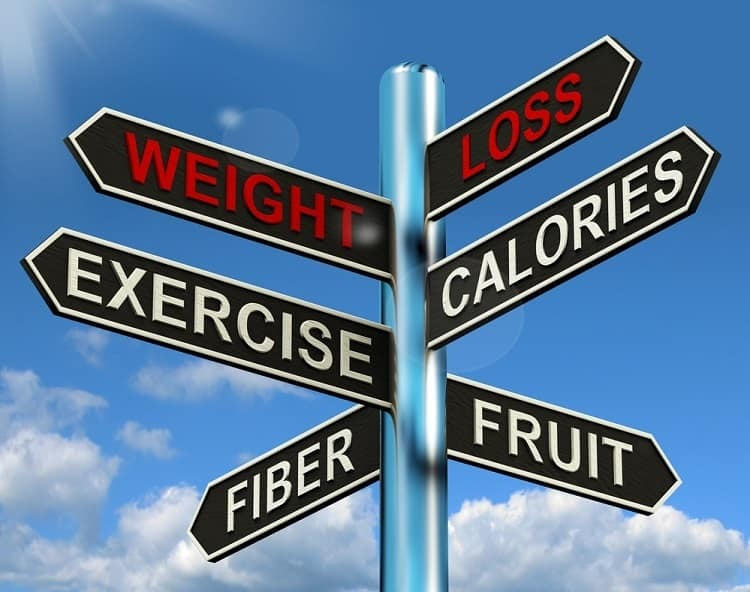Street sign with weight loss terms